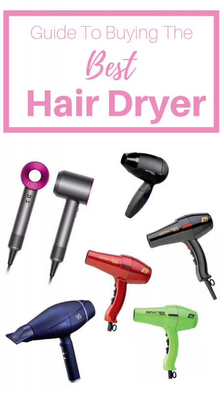 Best Hair Dryer Australia 2019
